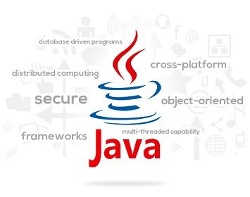Burmese Hearts - Java Development - Myanmar Video
