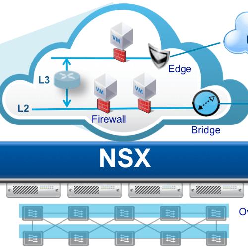 VMware NSX Tutorials